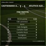 casti-atlet-22-3-14