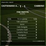 casti-ciabb-5-4-14