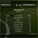 casti-montal-15-3-14